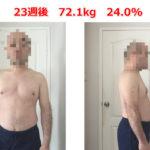 【第23週】40代中年男のメンズボディメイク実践記